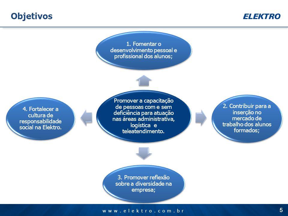 www.elektro.com.br Objetivos Promover a capacitação de pessoas com e sem deficiência para atuação nas áreas administrativa, logística e teleatendiment