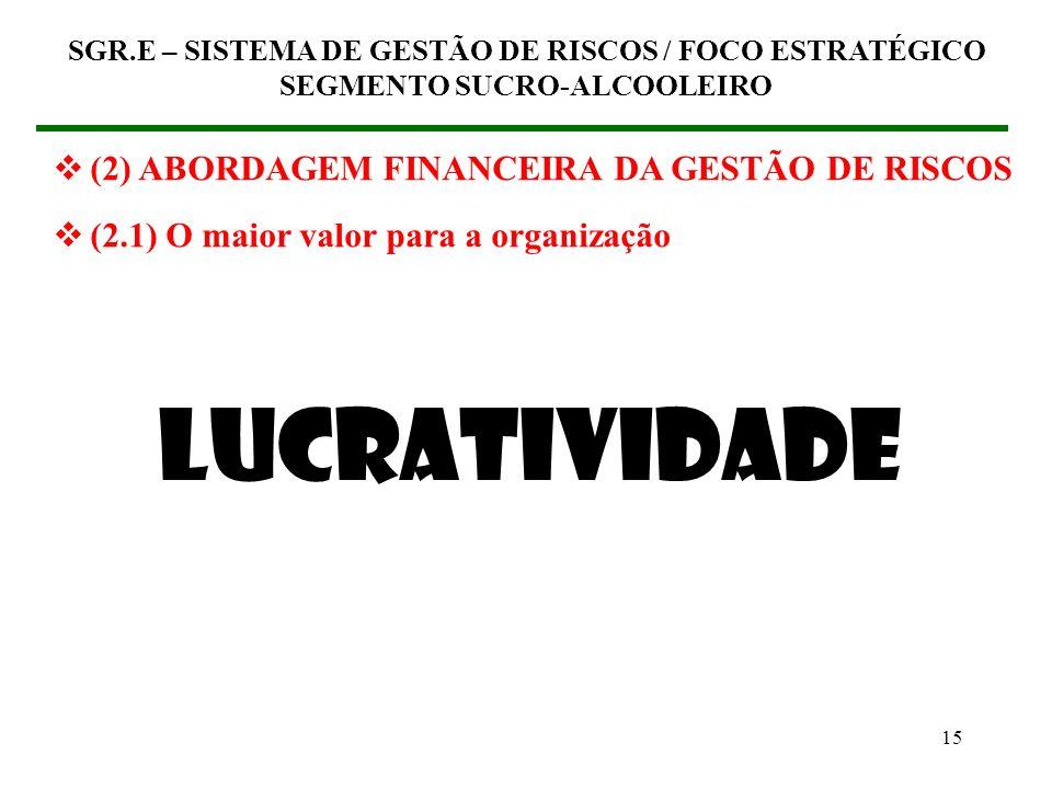 14 (2) ABORDAGEM FINANCEIRA DA GESTÃO DE RISCOS (2.1) O maior valor da sociedade SGR.E – SISTEMA DE GESTÃO DE RISCOS / FOCO ESTRATÉGICO SEGMENTO SUCRO