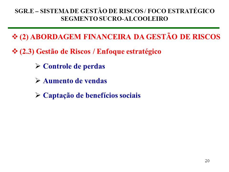 19 SGR.E – SISTEMA DE GESTÃO DE RISCOS / FOCO ESTRATÉGICO SEGMENTO SUCRO-ALCOOLEIRO Q0Q0 Q1Q1 Nível dos resultados do SGR.E > > > CUSTOSCUSTOS Curva A