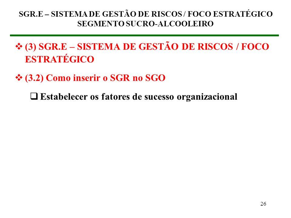 SGR.E – SISTEMA DE GESTÃO DE RISCOS / FOCO ESTRATÉGICO SEGMENTO SUCRO-ALCOOLEIRO 25 Estratégico MERCADO Recursos Humanos Gestão Operacional Recursos F