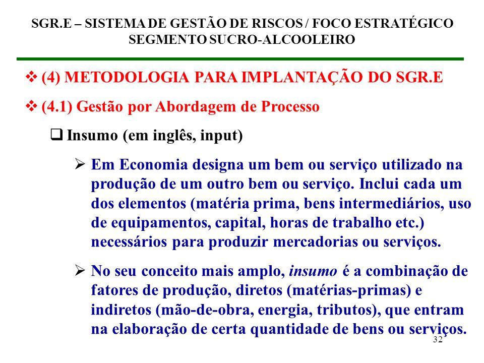 31 (4) METODOLOGIA PARA IMPLANTAÇÃO DO SGR.E (4.1) Gestão por Abordagem de Processo Processso Conjunto de atividades inter-relacionadas ou interativas