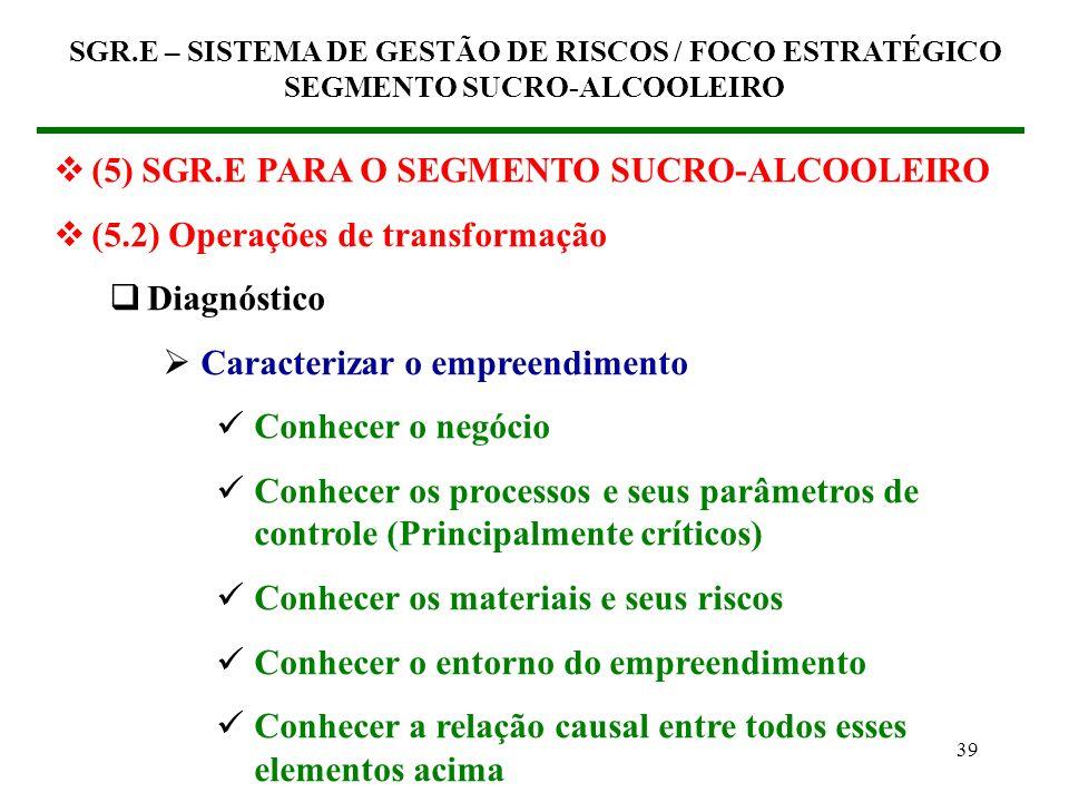 38 Diagnóstico Planejamento Melhoria Capacitação Execução Verificação SGR.E – SISTEMA DE GESTÃO DE RISCOS / FOCO ESTRATÉGICO SEGMENTO SUCRO-ALCOOLEIRO