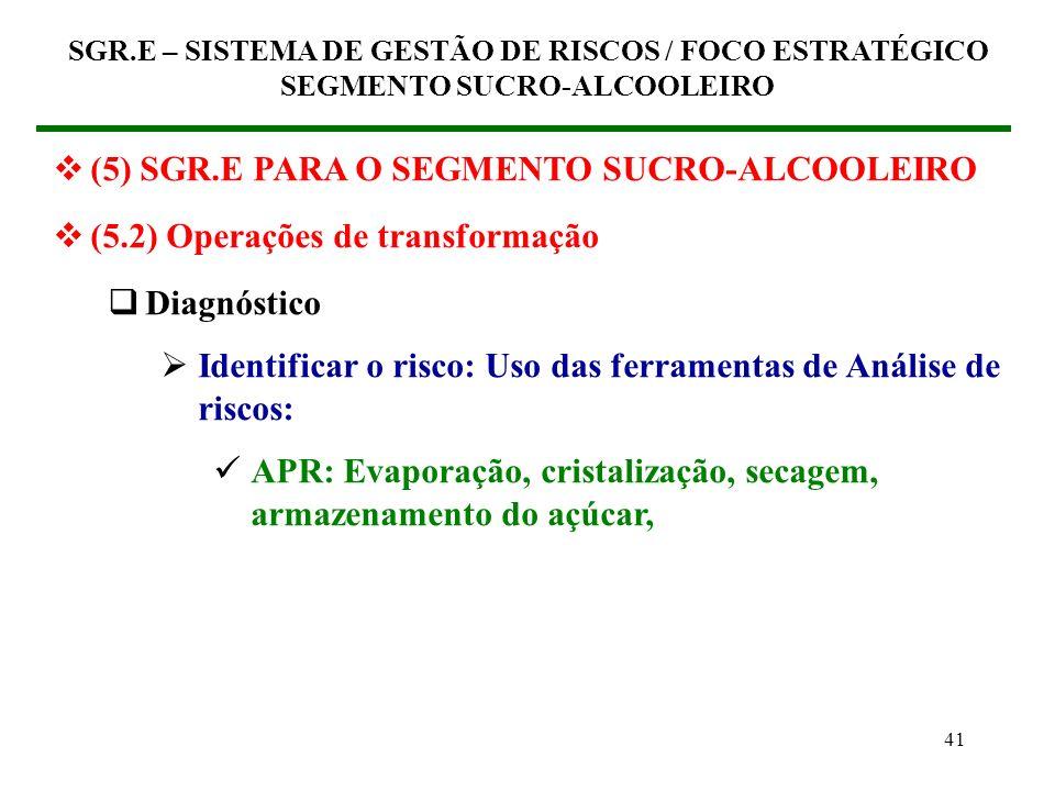40 (5) SGR.E PARA O SEGMENTO SUCRO-ALCOOLEIRO (5.2) Operações de transformação Diagnóstico Identificar o risco: Uso das ferramentas de Análise de risc
