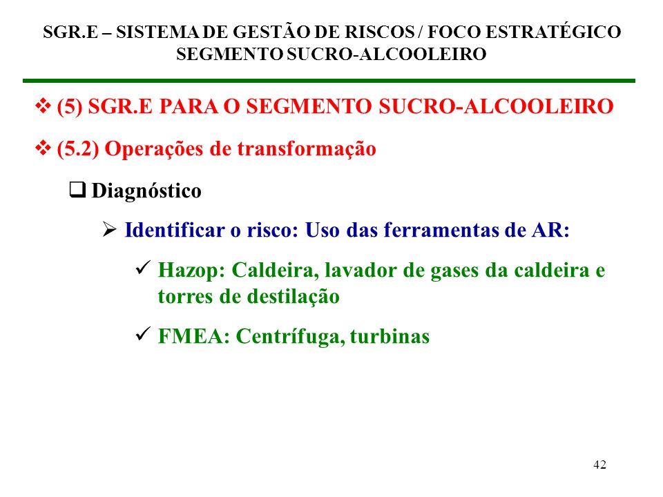 41 (5) SGR.E PARA O SEGMENTO SUCRO-ALCOOLEIRO (5.2) Operações de transformação Diagnóstico Identificar o risco: Uso das ferramentas de Análise de risc