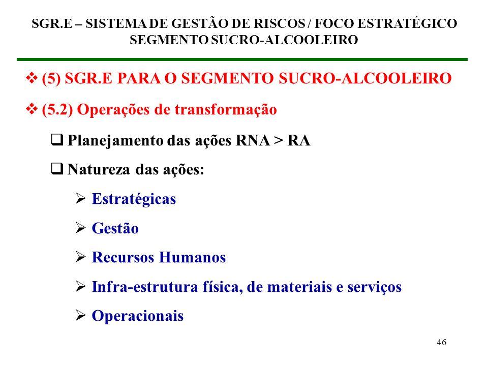 45 (5) SGR.E PARA O SEGMENTO SUCRO-ALCOOLEIRO (5.2) Operações de transformação / Planejamento IV II PO CDEFGAB 3344555 1233445 1122334 1111223 III I A