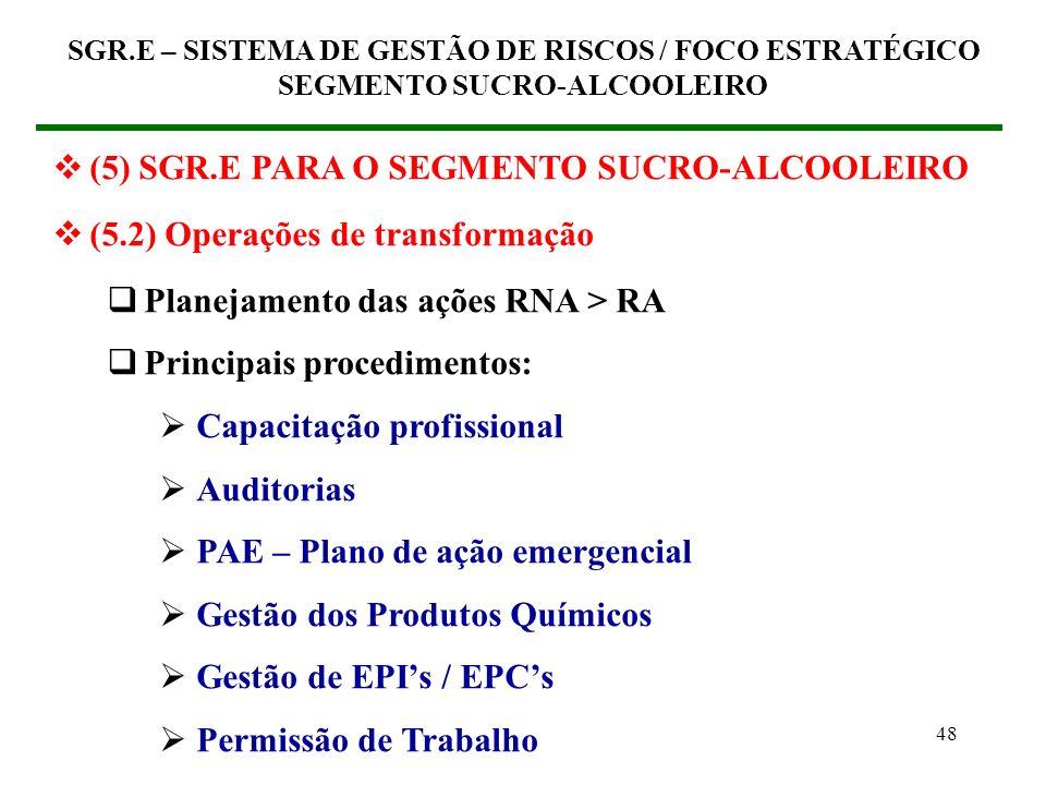 47 (5) SGR.E PARA O SEGMENTO SUCRO-ALCOOLEIRO (5.2) Operações de transformação Planejamento das ações RNA > RA Principais procedimentos: Procedimentos