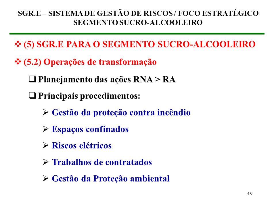 48 (5) SGR.E PARA O SEGMENTO SUCRO-ALCOOLEIRO (5.2) Operações de transformação Planejamento das ações RNA > RA Principais procedimentos: Capacitação p