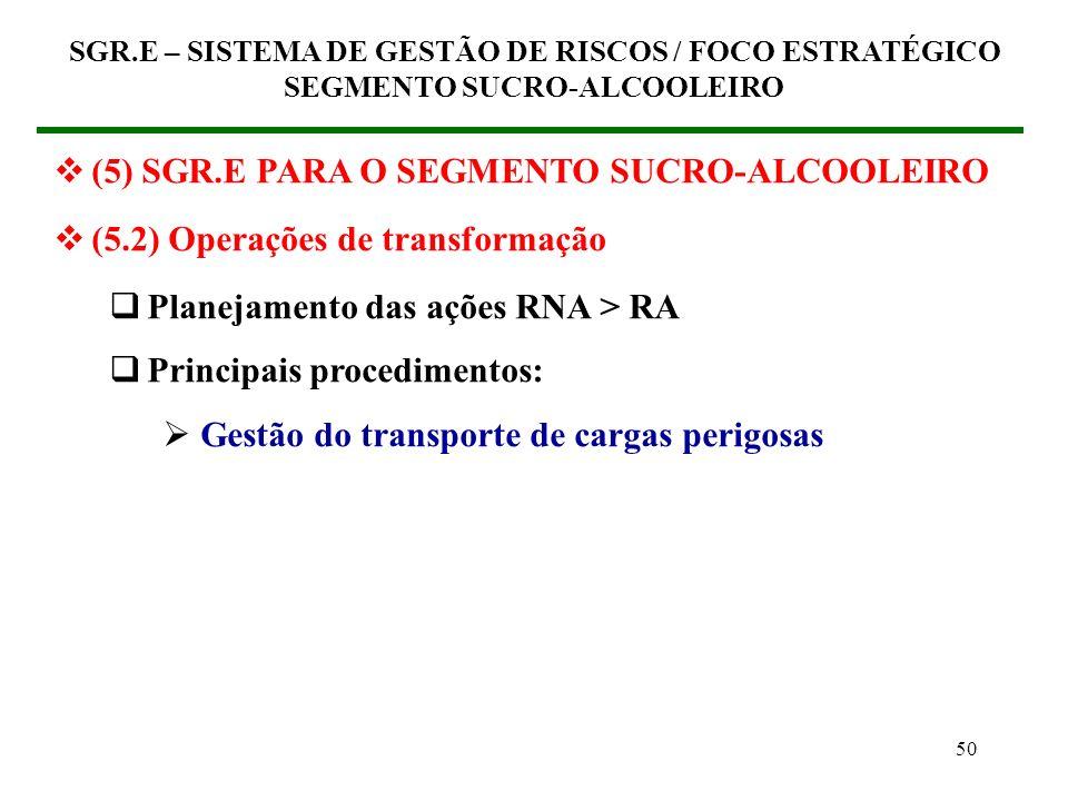 49 (5) SGR.E PARA O SEGMENTO SUCRO-ALCOOLEIRO (5.2) Operações de transformação Planejamento das ações RNA > RA Principais procedimentos: Gestão da pro