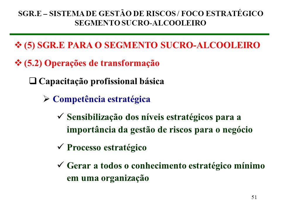 50 (5) SGR.E PARA O SEGMENTO SUCRO-ALCOOLEIRO (5.2) Operações de transformação Planejamento das ações RNA > RA Principais procedimentos: Gestão do tra