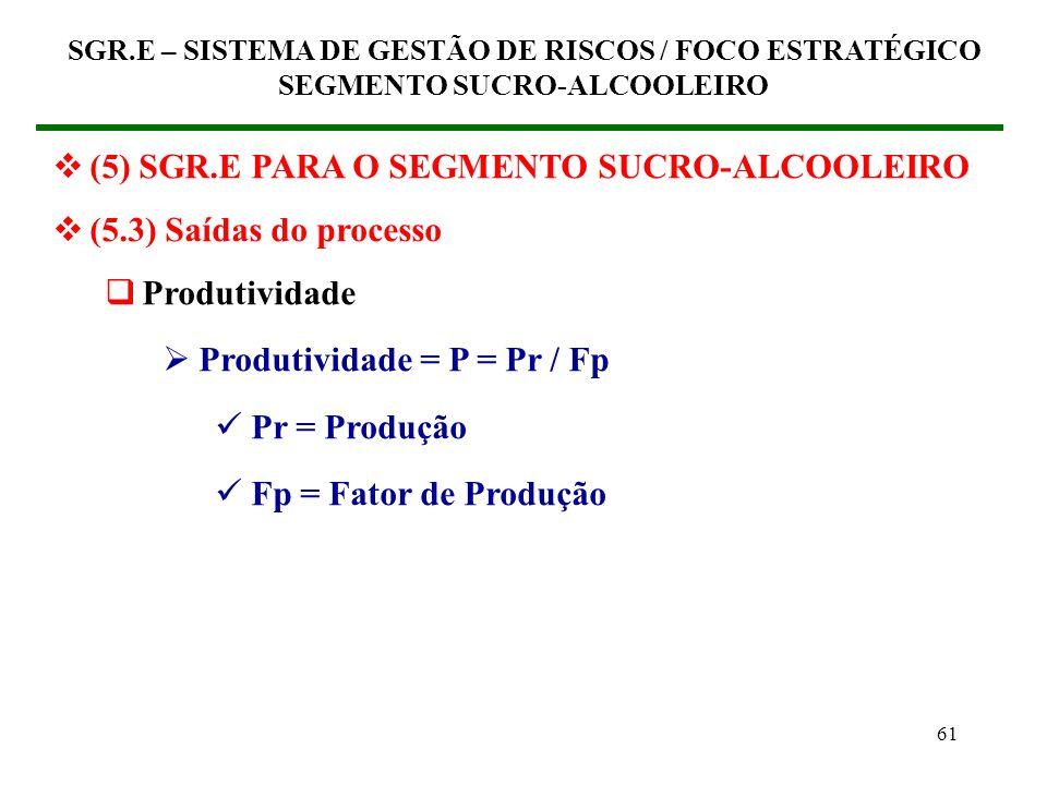 60 (5) SGR.E PARA O SEGMENTO SUCRO-ALCOOLEIRO (5.2) Operações de transformação Melhoria Contínua / Inovação das ações Gestão de Desvios (Não-conformid