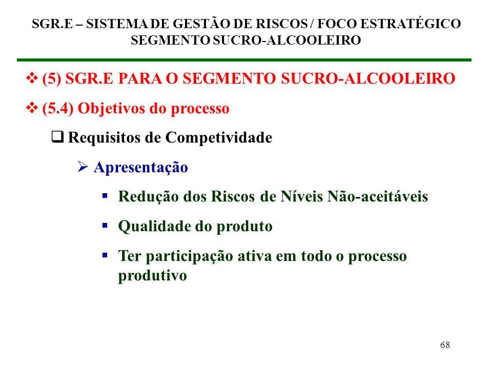 67 (5) SGR.E PARA O SEGMENTO SUCRO-ALCOOLEIRO (5.4) Objetivos do processo Requisitos de Competividade Confiabilidade Redução dos Riscos de Níveis Não-