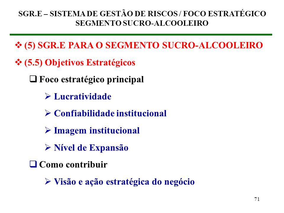 70 (5) SGR.E PARA O SEGMENTO SUCRO-ALCOOLEIRO (5.4) Objetivos do processo Requisitos de Competividade Marca Contribuir para a formação da imagem da em