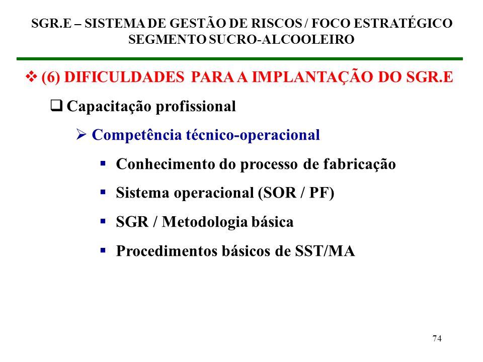 73 (6) DIFICULDADES PARA A IMPLANTAÇÃO DO SGR.E Capacitação profissional Competência técnico-operacional Ferramentas de Análise de Riscos Aplicação do