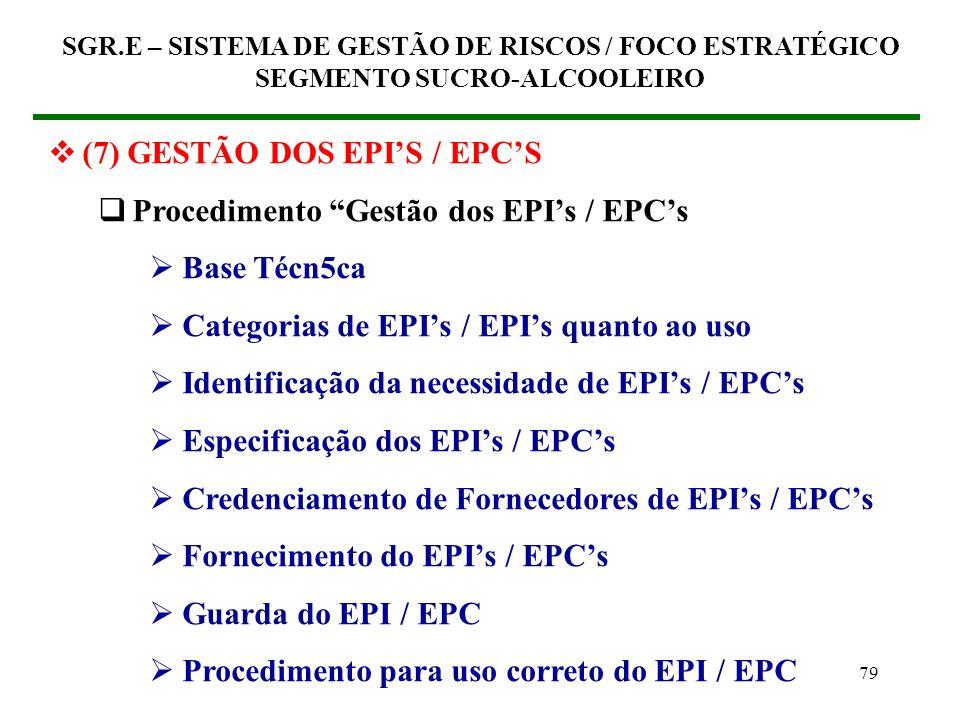 78 (6) DIFICULDADES PARA A IMPLANTAÇÃO DO SGR.E Capacitação profissional Competência estratégica Percepção do negócio da organização Percepção da rela