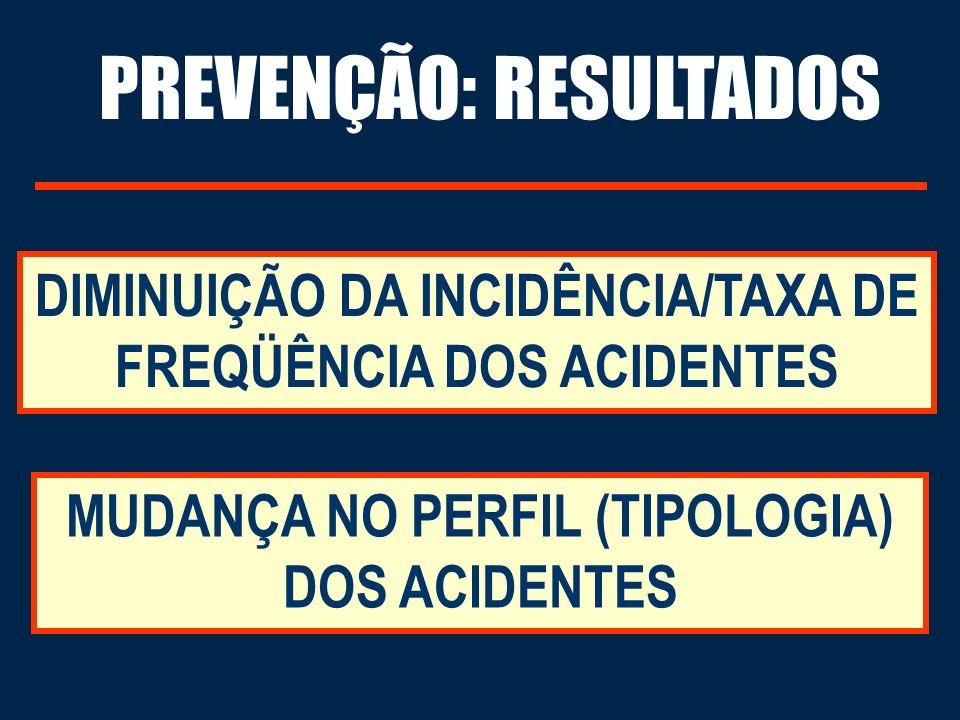 PREVENÇÃO: RESULTADOS DIMINUIÇÃO DA INCIDÊNCIA/TAXA DE FREQÜÊNCIA DOS ACIDENTES MUDANÇA NO PERFIL (TIPOLOGIA) DOS ACIDENTES