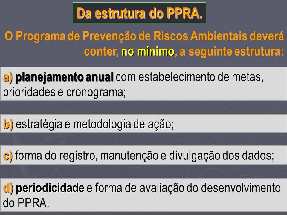 Da estrutura do PPRA.