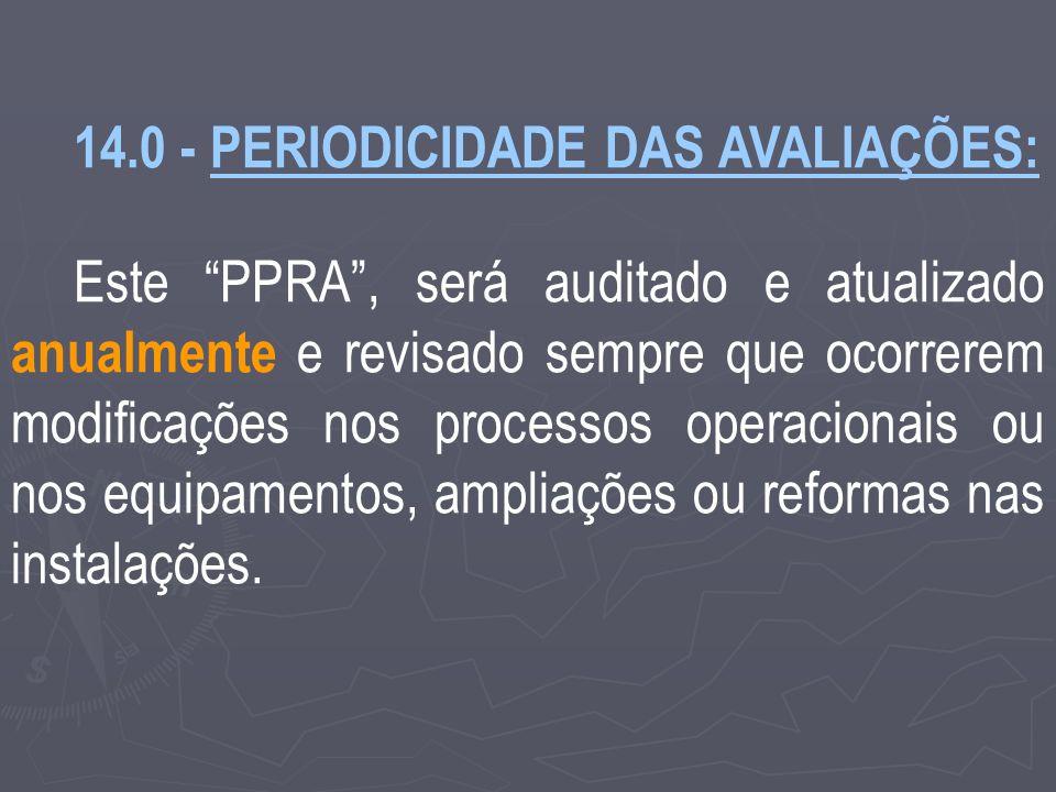 14.0 - PERIODICIDADE DAS AVALIAÇÕES: Este PPRA, será auditado e atualizado anualmente e revisado sempre que ocorrerem modificações nos processos operacionais ou nos equipamentos, ampliações ou reformas nas instalações.