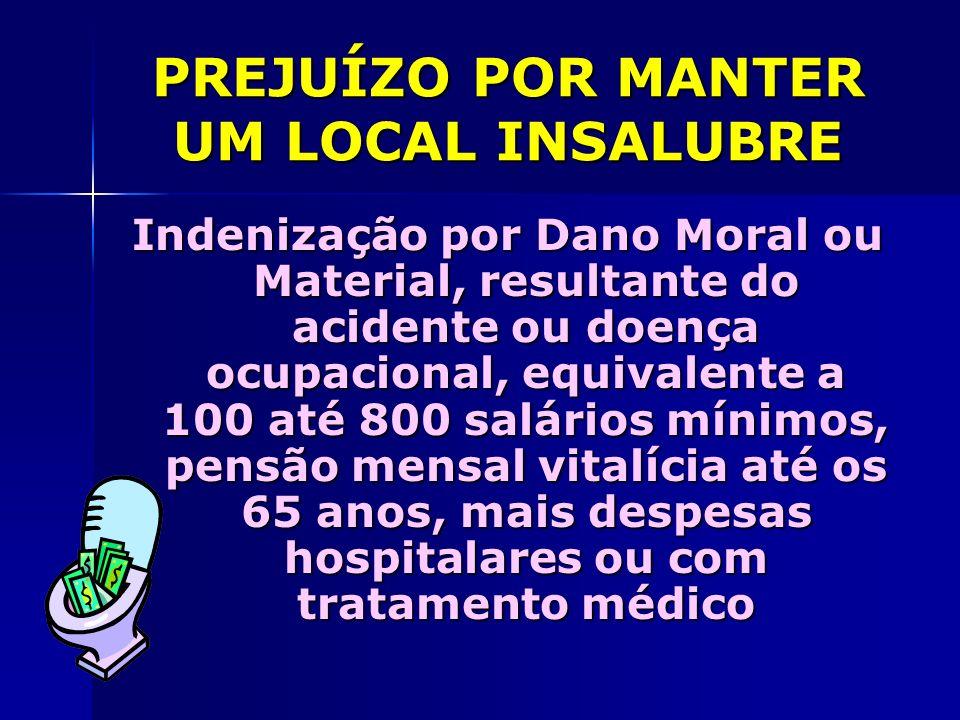 PREJUÍZO POR MANTER UM LOCAL INSALUBRE Indenização por Dano Moral ou Material, resultante do acidente ou doença ocupacional, equivalente a 100 até 800