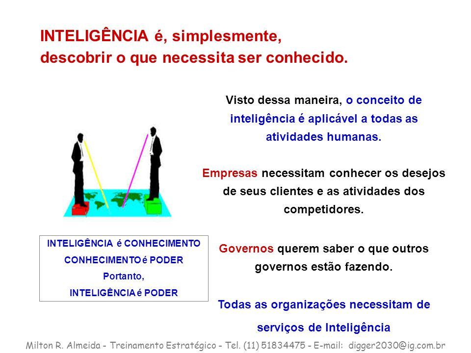 Visto dessa maneira, o conceito de inteligência é aplicável a todas as atividades humanas. Empresas necessitam conhecer os desejos de seus clientes e
