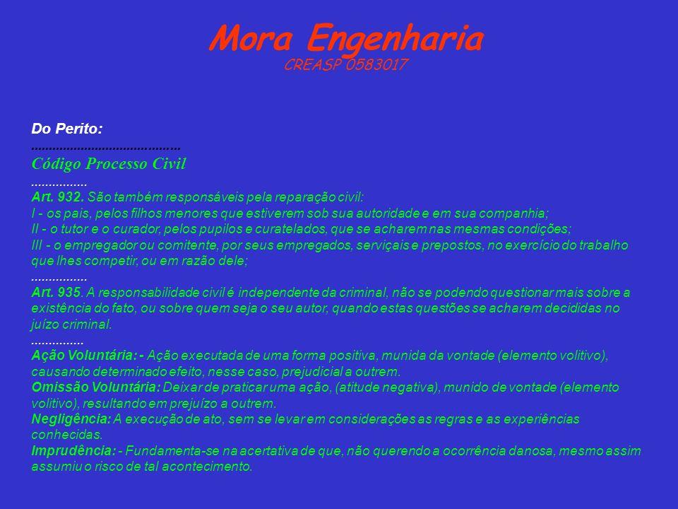 Mora Engenharia CREASP 0583017 Do Perito:.......................................... Código Processo Civil................ Art. 932. São também respons