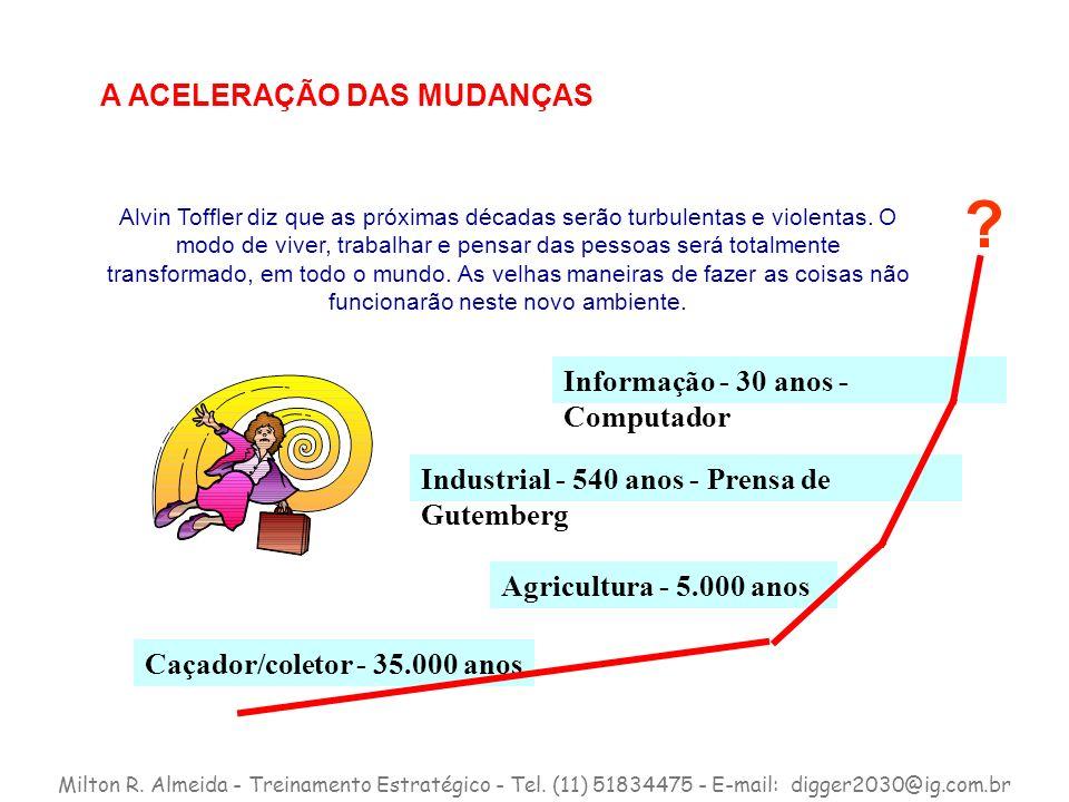 A ACELERAÇÃO DAS MUDANÇAS Caçador/coletor - 35.000 anos Agricultura - 5.000 anos Industrial - 540 anos - Prensa de Gutemberg Informação - 30 anos - Co
