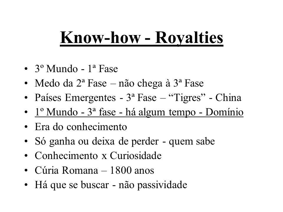 Know-how - Royalties 3º Mundo - 1ª Fase Medo da 2ª Fase – não chega à 3ª Fase Países Emergentes - 3ª Fase – Tigres - China 1º Mundo - 3ª fase - há alg