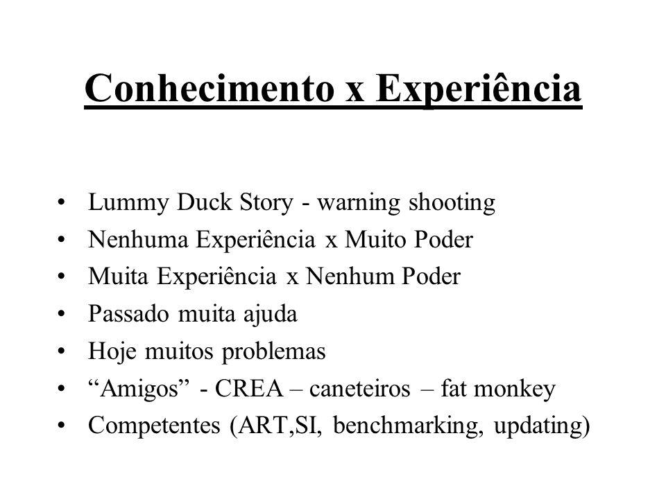 Conhecimento x Experiência Lummy Duck Story - warning shooting Nenhuma Experiência x Muito Poder Muita Experiência x Nenhum Poder Passado muita ajuda
