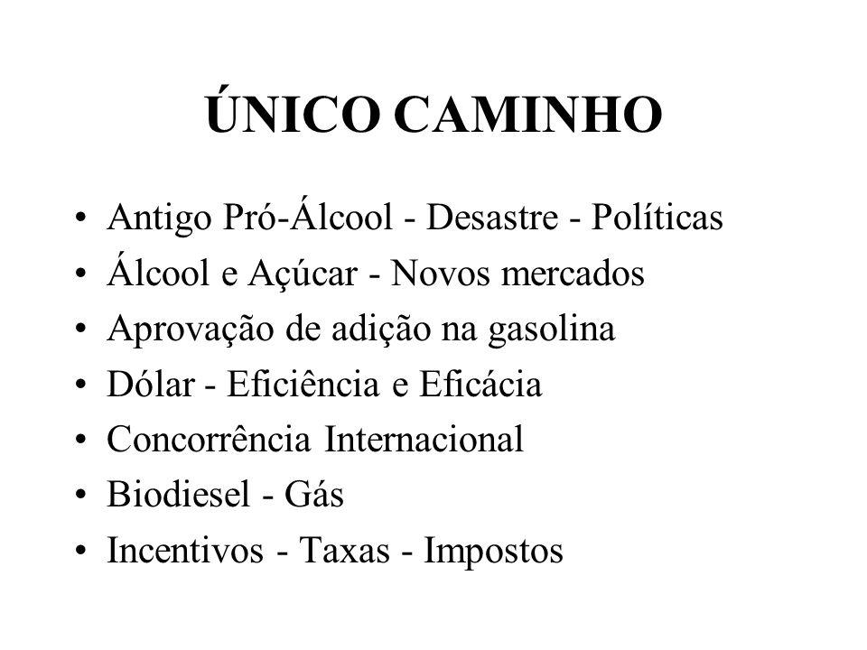 ÚNICO CAMINHO Antigo Pró-Álcool - Desastre - Políticas Álcool e Açúcar - Novos mercados Aprovação de adição na gasolina Dólar - Eficiência e Eficácia