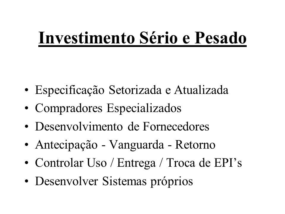 Investimento Sério e Pesado Especificação Setorizada e Atualizada Compradores Especializados Desenvolvimento de Fornecedores Antecipação - Vanguarda -