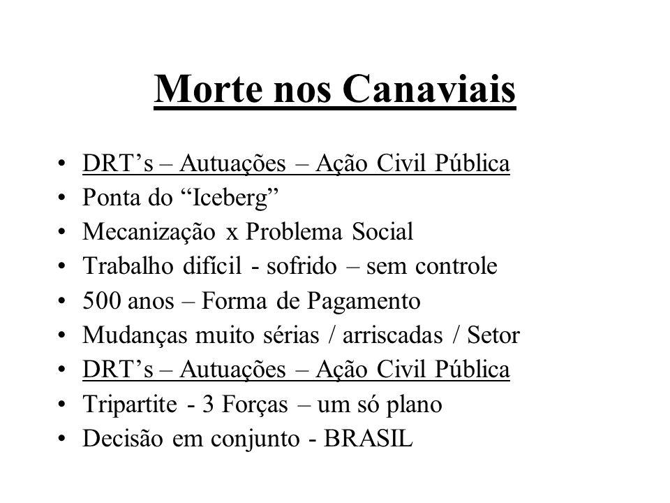 Morte nos Canaviais DRTs – Autuações – Ação Civil Pública Ponta do Iceberg Mecanização x Problema Social Trabalho difícil - sofrido – sem controle 500