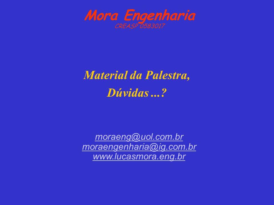 Material da Palestra, Dúvidas...? Mora Engenharia CREASP 0583017 moraeng@uol.com.br moraengenharia@ig.com.br www.lucasmora.eng.br