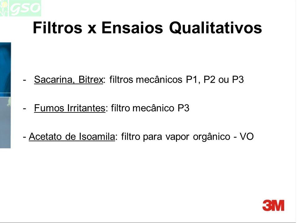 Agentes de ensaio: -substância existente no ambiente externo à cobertura das vias respiratórias, que possibilite a avaliação de sua concentração; -Sac
