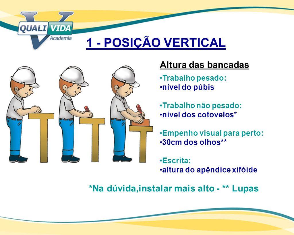 1 - POSIÇÃO VERTICAL Trabalho pesado: nível do púbis Trabalho não pesado: nível dos cotovelos* Empenho visual para perto: 30cm dos olhos** Escrita: al