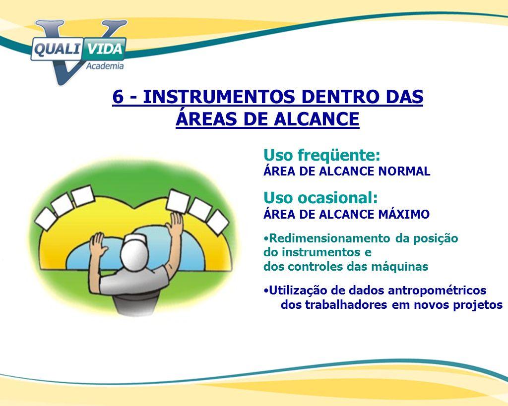 6 - INSTRUMENTOS DENTRO DAS ÁREAS DE ALCANCE Uso freqüente: ÁREA DE ALCANCE NORMAL Uso ocasional: ÁREA DE ALCANCE MÁXIMO Redimensionamento da posição