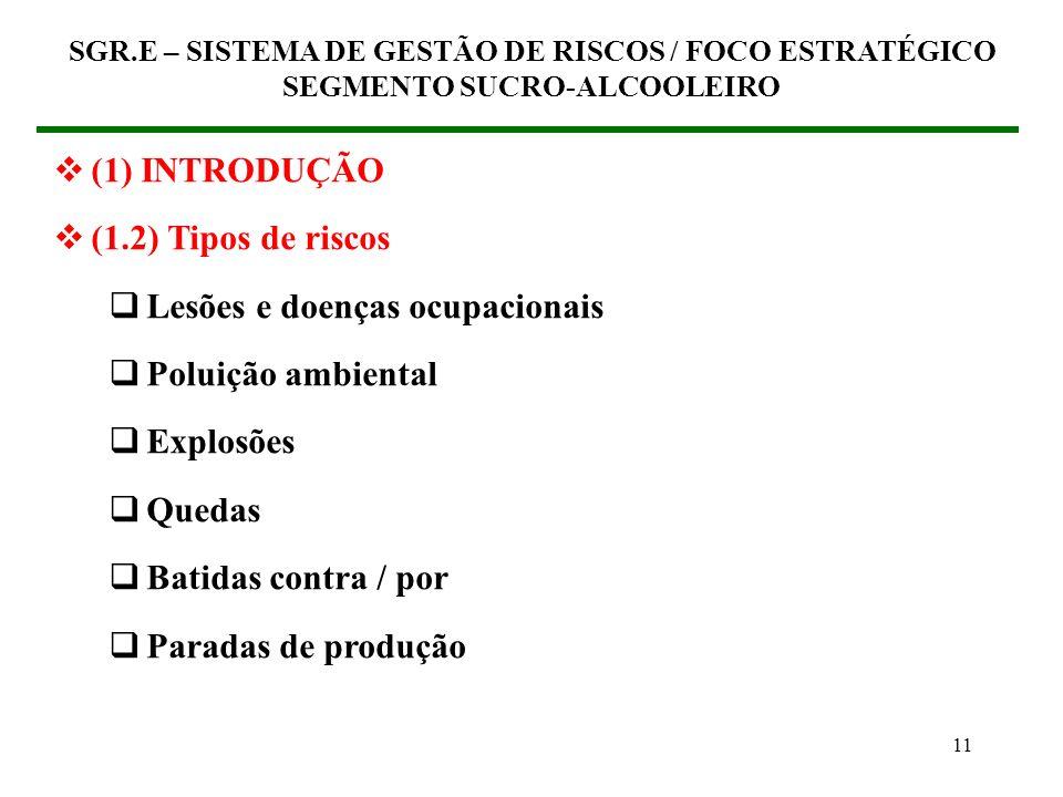 10 (1) INTRODUÇÃO (1.2) Conceitos Sistema de Gestão Sistema para estabelecer política e objetivos, e para atingir estes objetivos Sistema de Gestão de