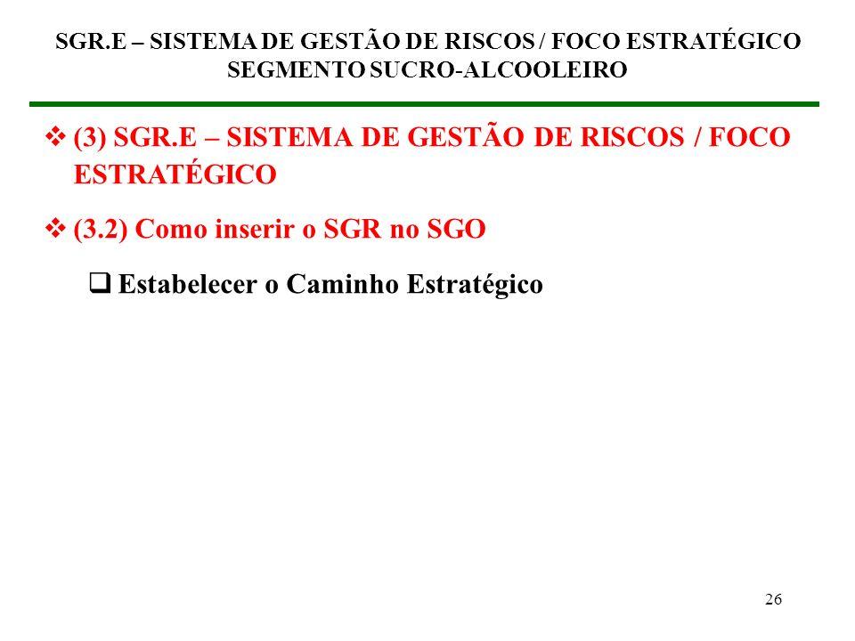 25 SGR.E – SISTEMA DE GESTÃO DE RISCOS / FOCO ESTRATÉGICO SEGMENTO SUCRO-ALCOOLEIRO SUCESSO ORGANIZACIONAL CONFIABILIDADE OPERACIONAL RETORNO FINANCEI