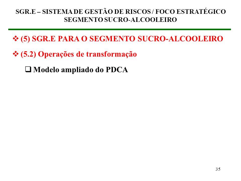 34 (5) IMPLANTAÇÃO DO SGR.E (5.1) Entradas do processo - Recursos de: Informação Financeiros Humanos IEF / Materiais e Serviços Tecnológicos Legislaçã