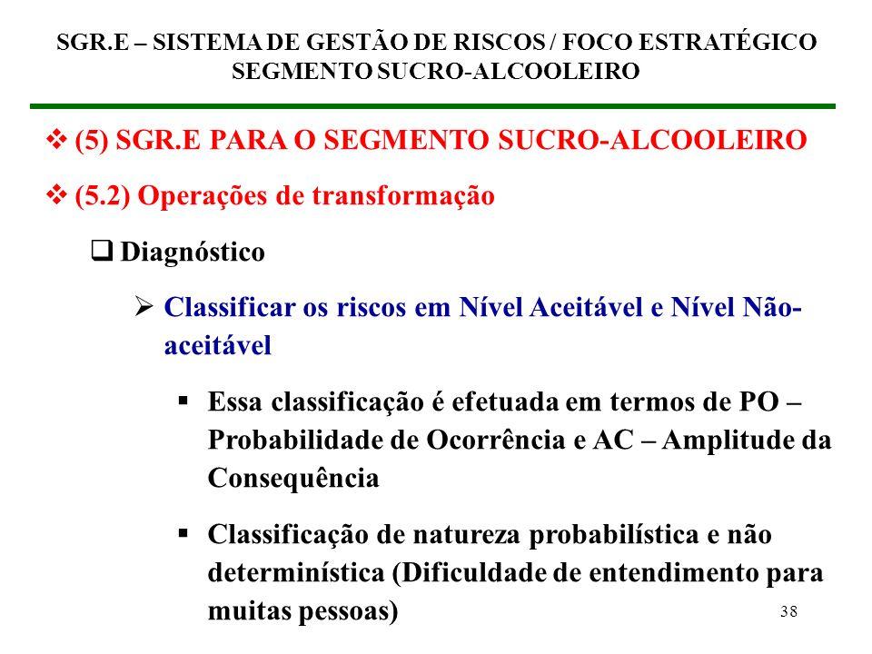 37 (5) SGR.E PARA O SEGMENTO SUCRO-ALCOOLEIRO (5.2) Operações de transformação Diagnóstico Identificar o risco: Uso das ferramentas AR: APR: Recepção