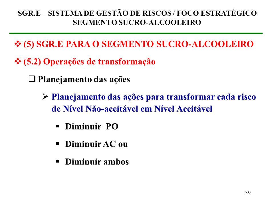 38 (5) SGR.E PARA O SEGMENTO SUCRO-ALCOOLEIRO (5.2) Operações de transformação Diagnóstico Classificar os riscos em Nível Aceitável e Nível Não- aceit
