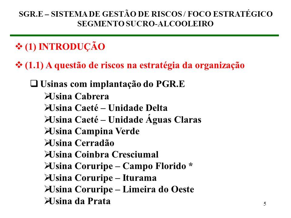 25 SGR.E – SISTEMA DE GESTÃO DE RISCOS / FOCO ESTRATÉGICO SEGMENTO SUCRO-ALCOOLEIRO SUCESSO ORGANIZACIONAL CONFIABILIDADE OPERACIONAL RETORNO FINANCEIRO NÍVEL DE EXPANSÃO DO NEGÓCIO IMAGEM INSTITUCIONAL OUTROS