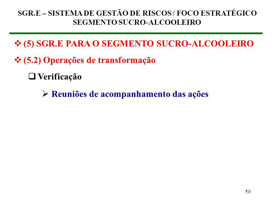 49 (5) SGR.E PARA O SEGMENTO SUCRO-ALCOOLEIRO (5.2) Operações de transformação Execução das ações Planejar Organizar Dirigir Controlar SGR.E – SISTEMA