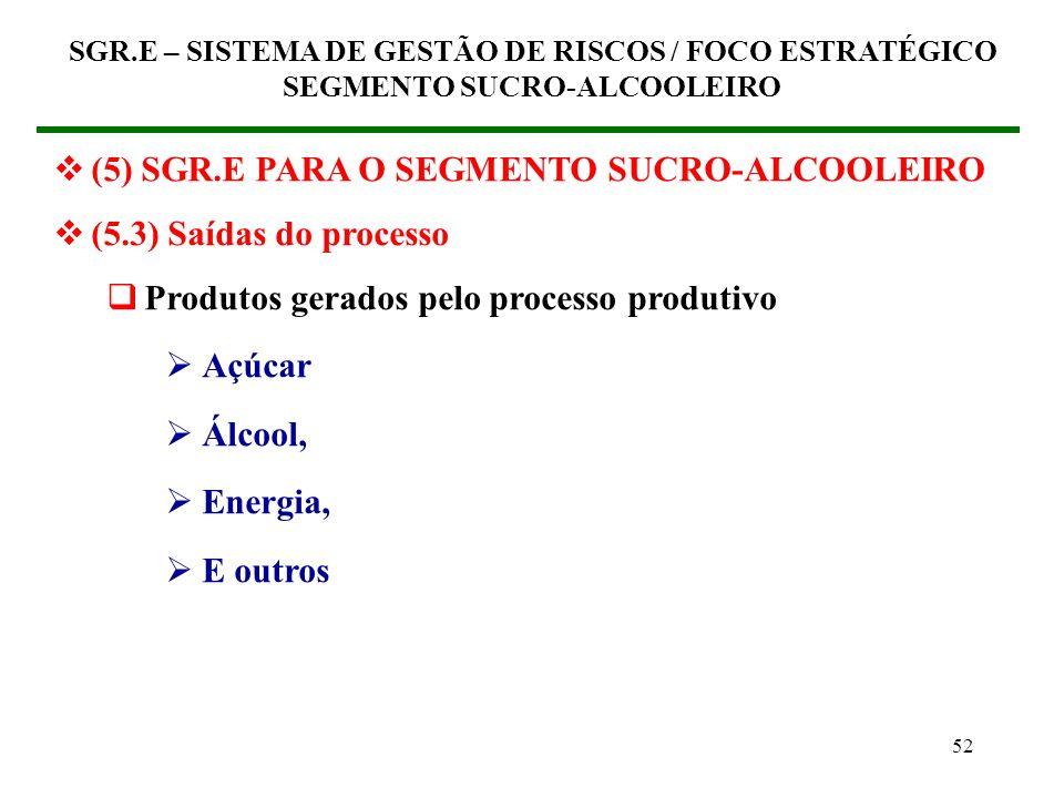 51 (5) SGR.E PARA O SEGMENTO SUCRO-ALCOOLEIRO (5.2) Operações de transformação Melhoria Contínua / Inovação das ações Gestão de Desvios (Não-conformid