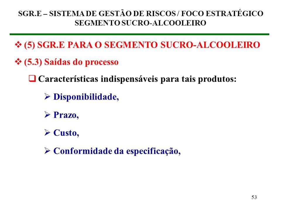 52 (5) SGR.E PARA O SEGMENTO SUCRO-ALCOOLEIRO (5.3) Saídas do processo Produtos gerados pelo processo produtivo Açúcar Álcool, Energia, E outros SGR.E