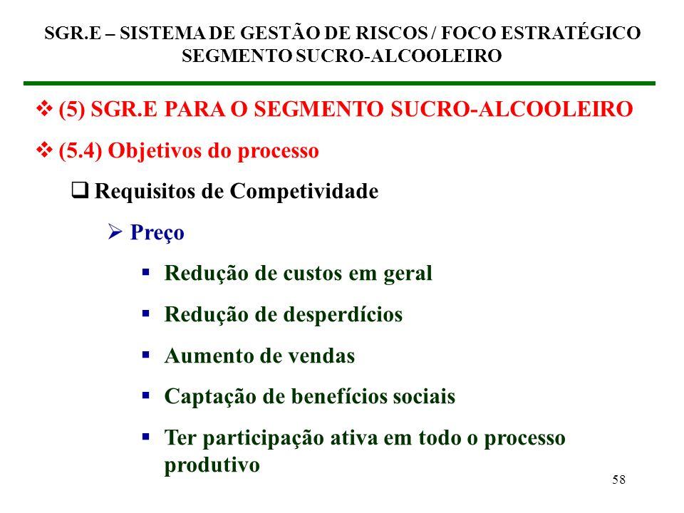 57 (5) SGR.E PARA O SEGMENTO SUCRO-ALCOOLEIRO (5.4) Objetivos do processo Requisitos de Competividade Preço Confiabilidade Apresentação Qualidade Marc