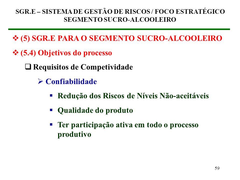 58 (5) SGR.E PARA O SEGMENTO SUCRO-ALCOOLEIRO (5.4) Objetivos do processo Requisitos de Competividade Preço Redução de custos em geral Redução de desp