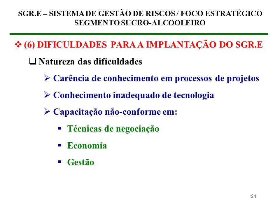 63 (5) SGR.E PARA O SEGMENTO SUCRO-ALCOOLEIRO (5.5) Objetivos Estratégicos Foco estratégico principal Lucratividade Confiabilidade institucional Image