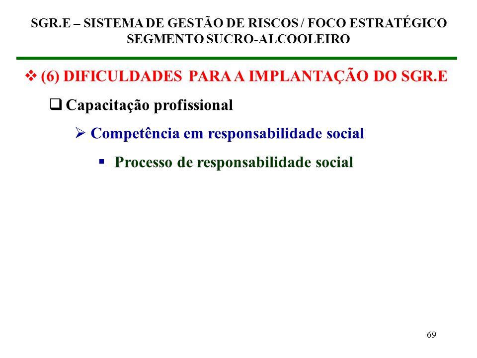 68 (6) DIFICULDADES PARA A IMPLANTAÇÃO DO SGR.E Capacitação profissional Competência físico-comportamental Processo de mudança comportamental SGR.E –