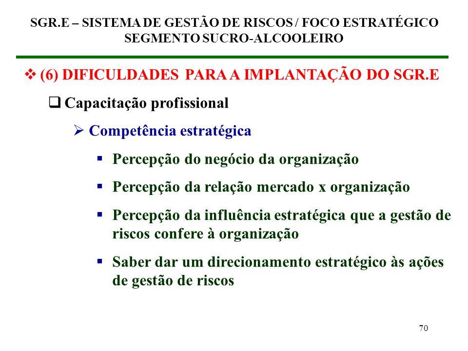 69 (6) DIFICULDADES PARA A IMPLANTAÇÃO DO SGR.E Capacitação profissional Competência em responsabilidade social Processo de responsabilidade social SG