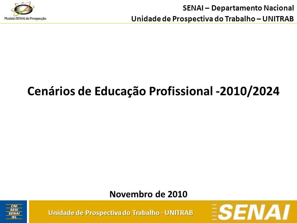 Cenários de Educação Profissional -2010/2024 SENAI – Departamento Nacional Unidade de Prospectiva do Trabalho – UNITRAB Novembro de 2010 Unidade de Pr