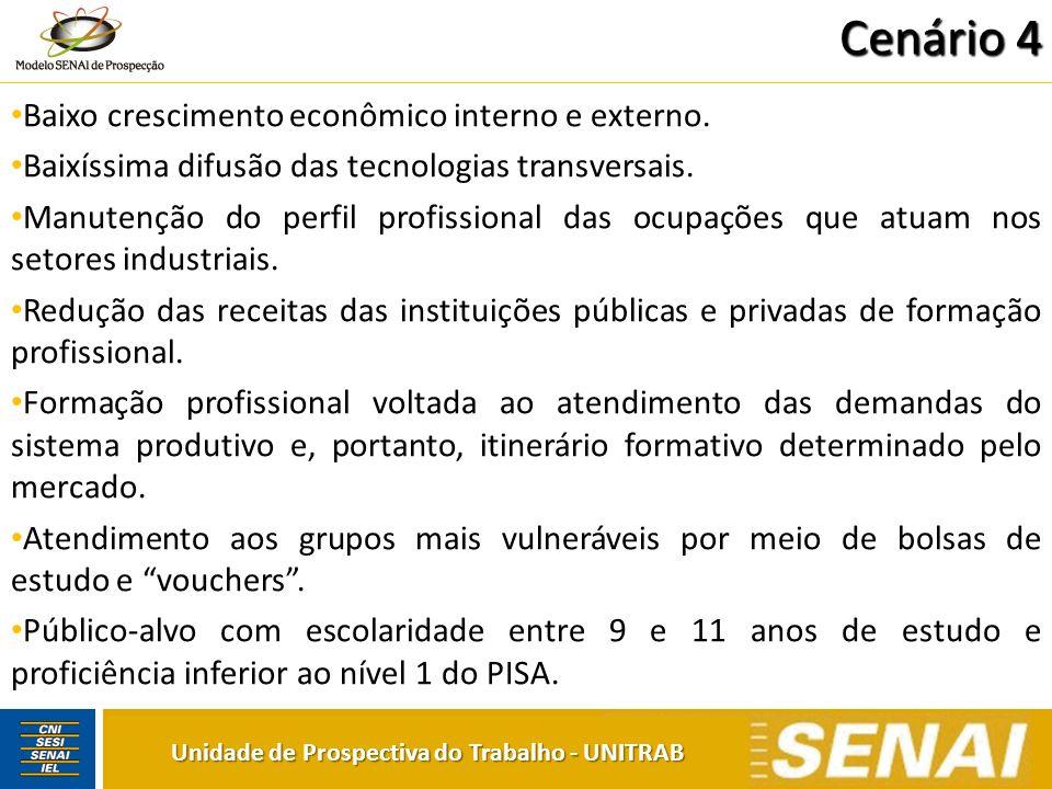 Gestores Técnicos Docentes Contribuir para maximizar a competitividade industrial.